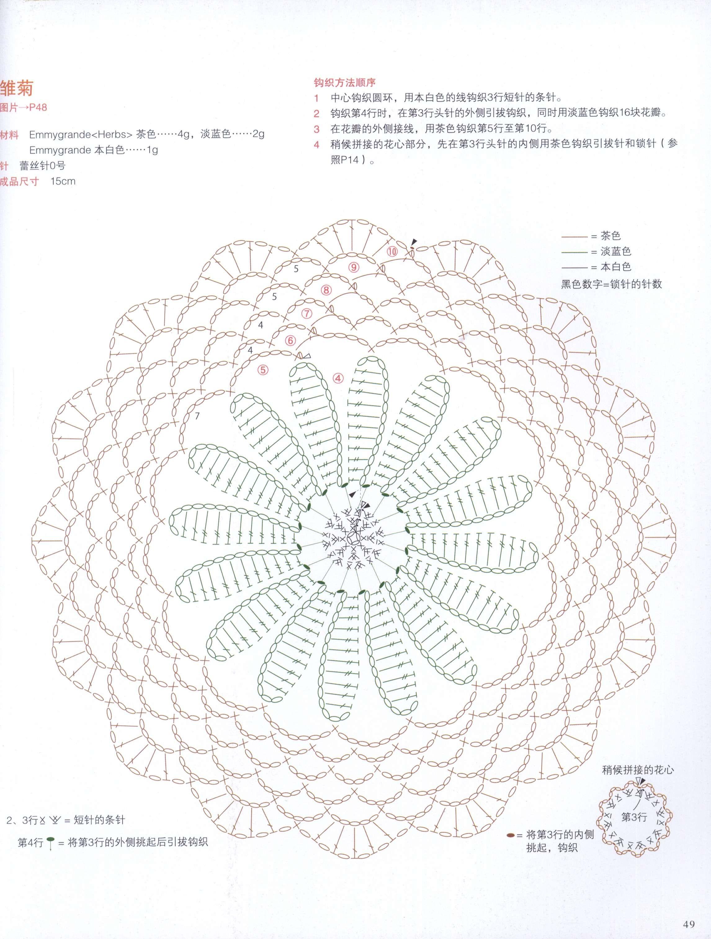 Crochet Simple Flower Diagram : crochet flower diagram Crochet diagram Grafici e schemi ...