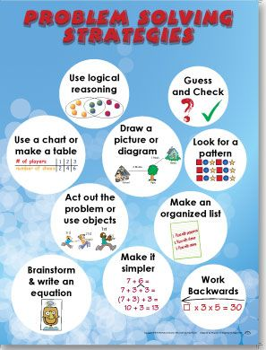 Math Problem Solving Strategies Math Problem Solving Strategies Math Problem Solving Math Problem Solving Strategies Posters