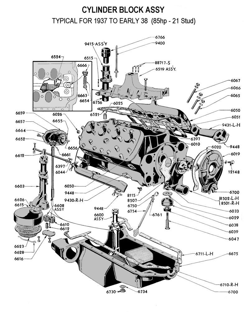 Image result for flathead v8 | Flathead V8 | Pinterest | Engine ...