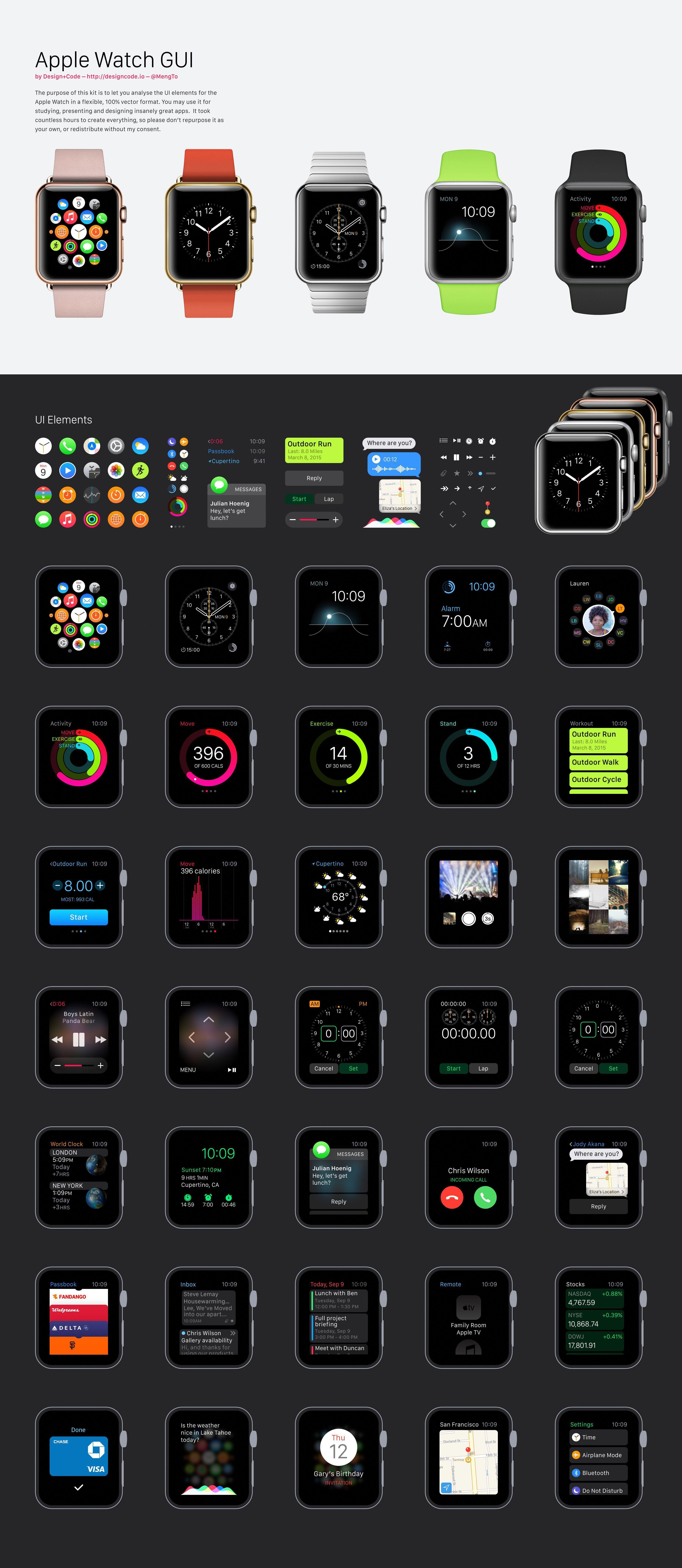 Apple Watch GUI | TheFreebieBay com #applewatchfaces | Apple