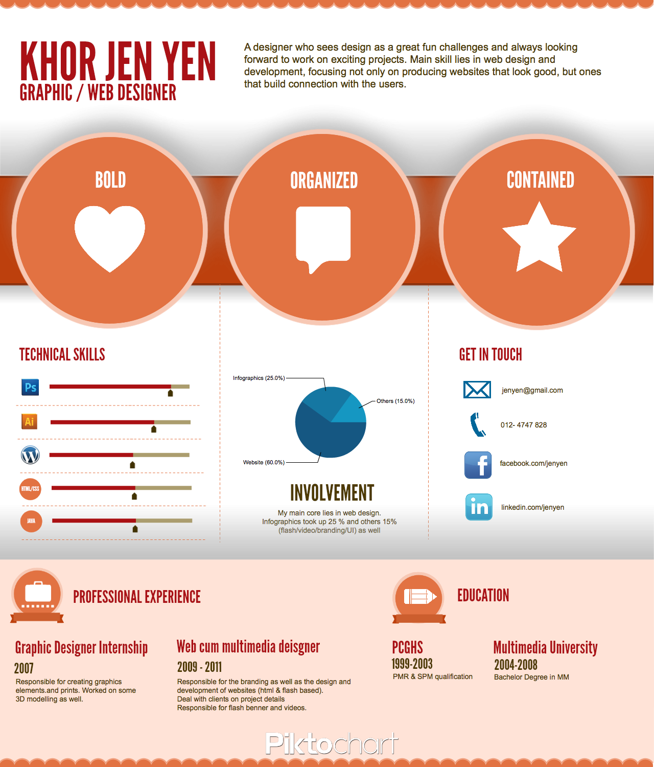 Infographic Resume The Resume Of A Professional Web Designer  Resume  Pinterest