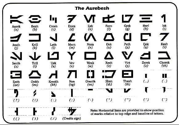 Aurek-Besh Font Family (2 styles) by Boba Fonts | Star ...