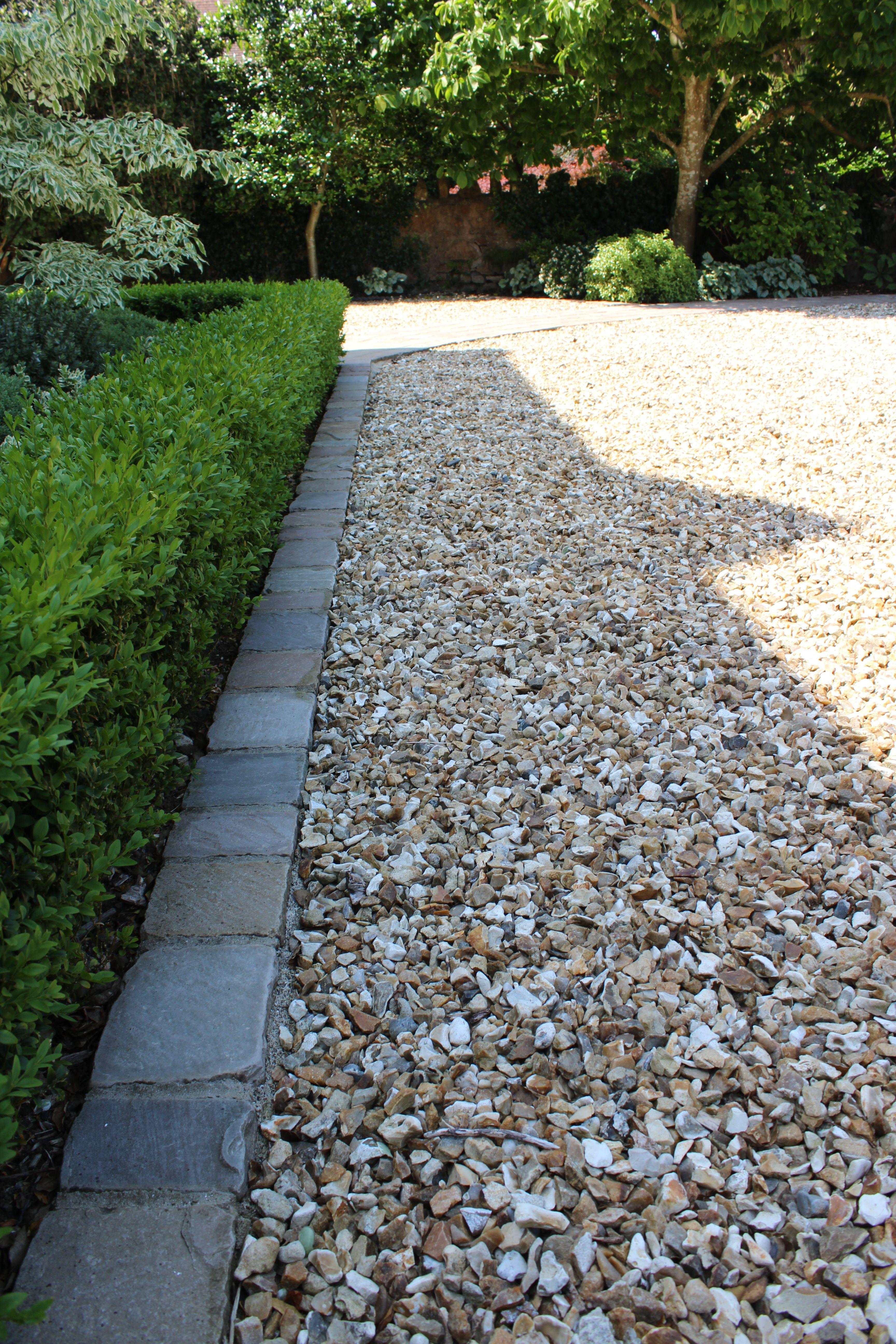 diy gravel driveway uk