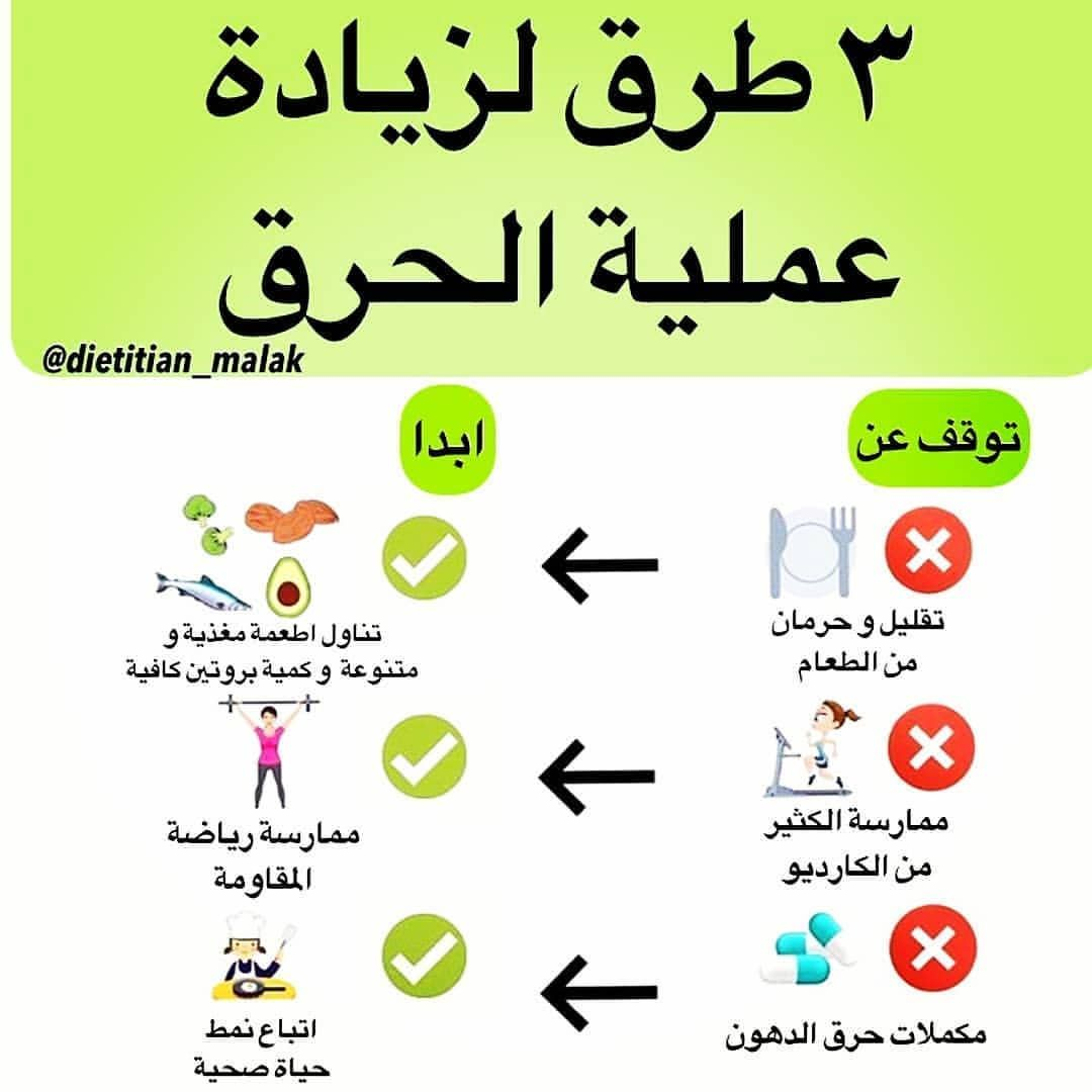 Pin By منوعات مفيدة On معلومات صحية Health Facts Food Health Facts Health Fitness Nutrition