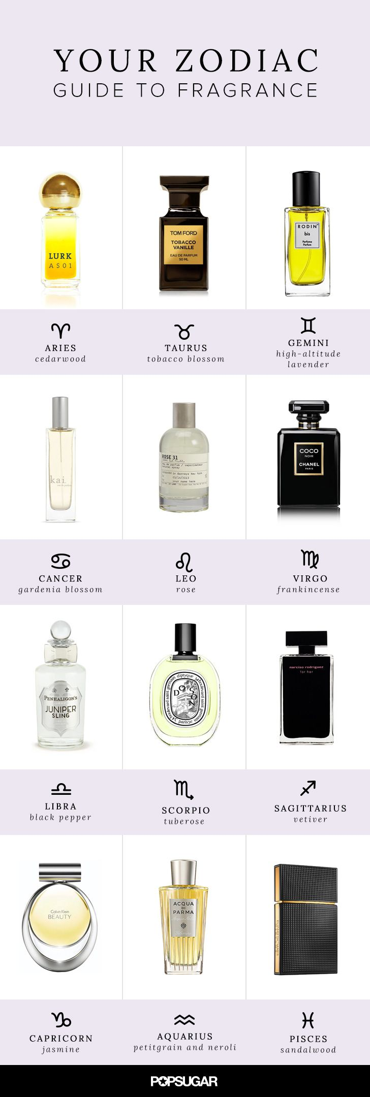Find Your New Signature Scent For 2020 Based On Your Zodiac Sign Fragrance Men Perfume Best Perfume