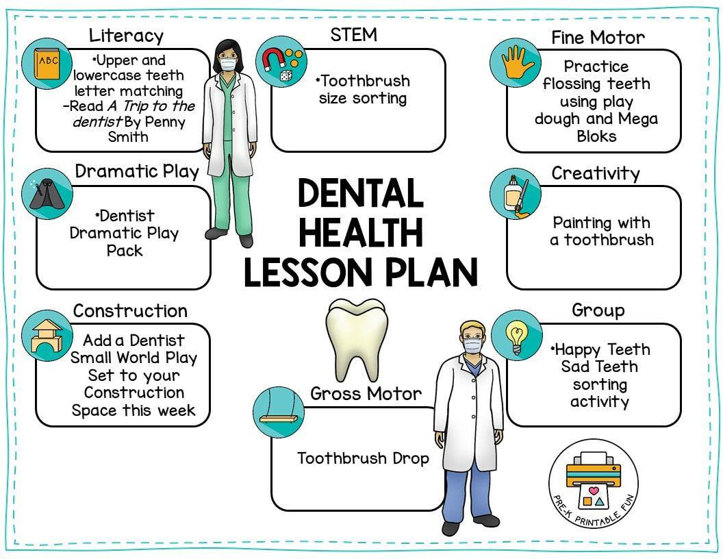 PreK Printable Fun Health lesson plans, Dental health