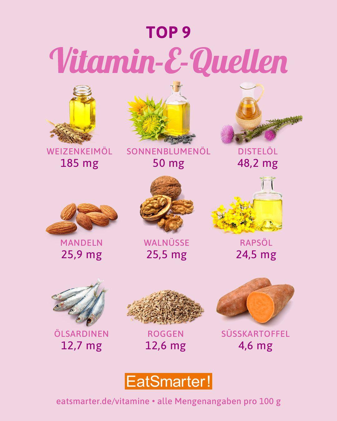 Die wichtigsten Vitamine im Überblick  Gesunde nahrungsmittel