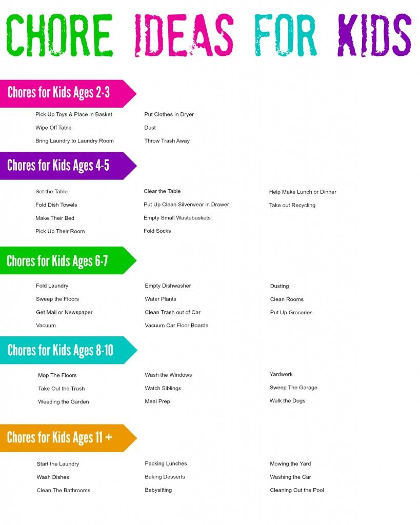 chore ideas for kids | chore charts | pinterest | chore chart kids