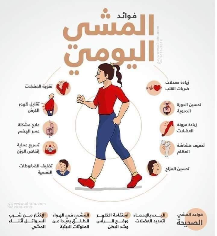 Pin By نفحات من روائع المعرفة والفنون On الصحة والتغذية Fitness Workout For Women Skin Care Women Health Fitness Nutrition