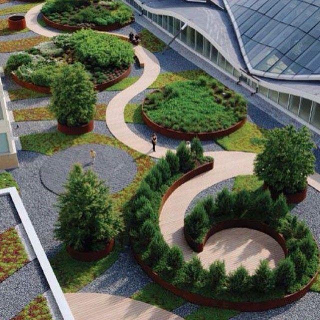 Areas verdes residuales buscar con google circulen - Paisajismo jardines exteriores ...