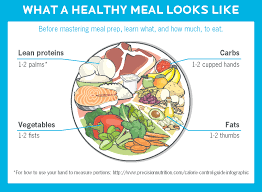 Image result for teen athlete nutrition infographic #athletenutrition