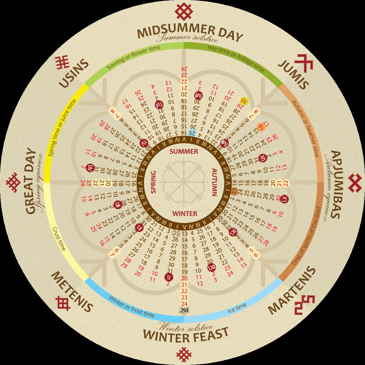 Solar calendar in latvian tradition  | Latvia | Traditional, Symbols