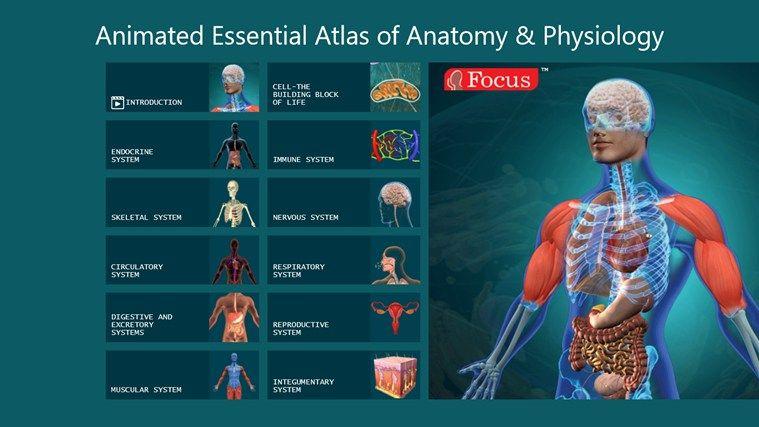 Dumy Cz Material Anatomy Atlas Animated With Images Prirodopis