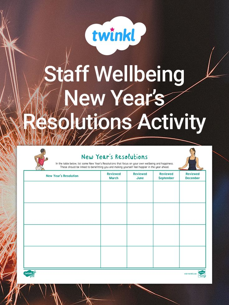 Use this Staff Well-being New Year's Resolutions Activity ...