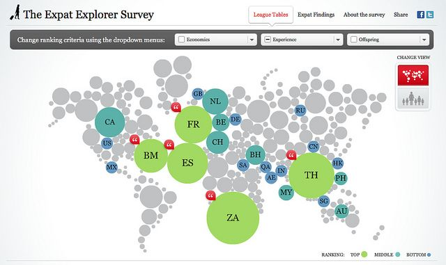 Expats Voted For The Countries With Best Work Life Balance And Various Other Criteria