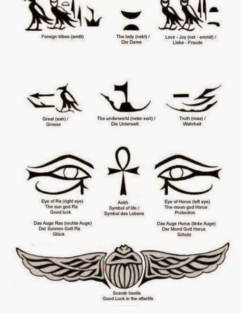Ancient Egyptian Tattoo Designs
