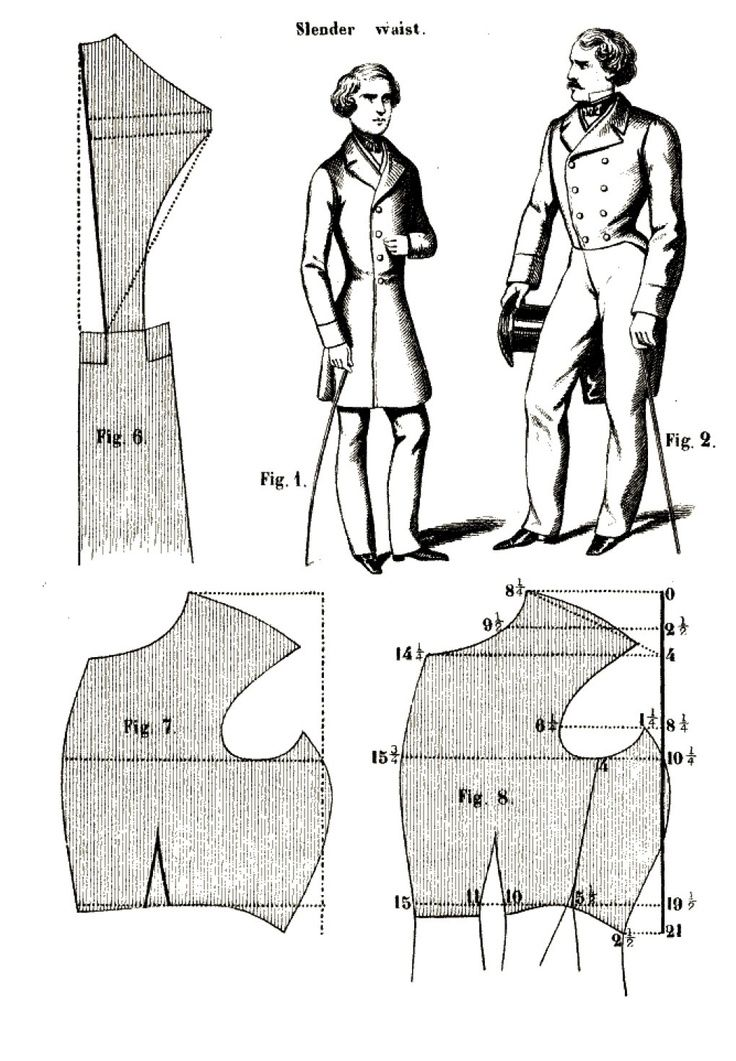 Victorian Sewing | Victorian Sewing Dressmaking Patterns Design ...