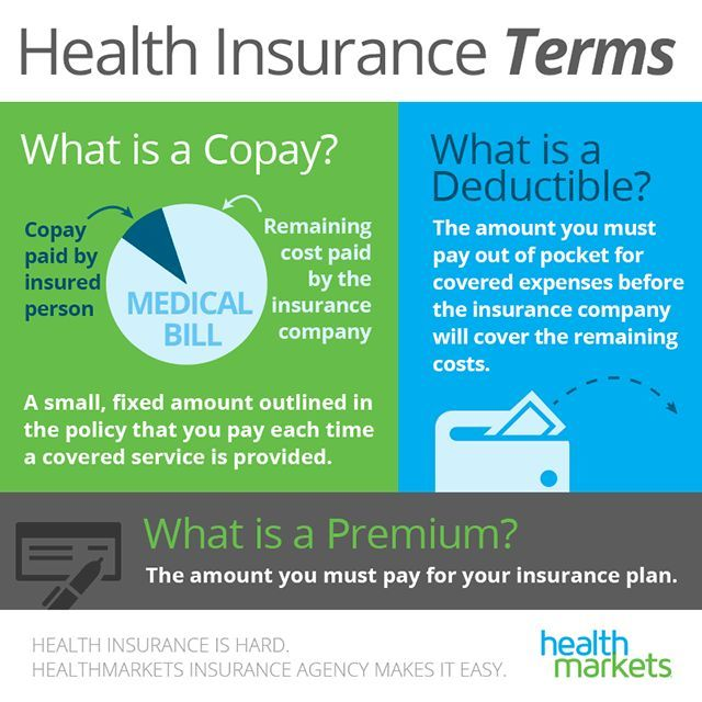 Common Health Insurance Terms You Need To Know Healthmarkets