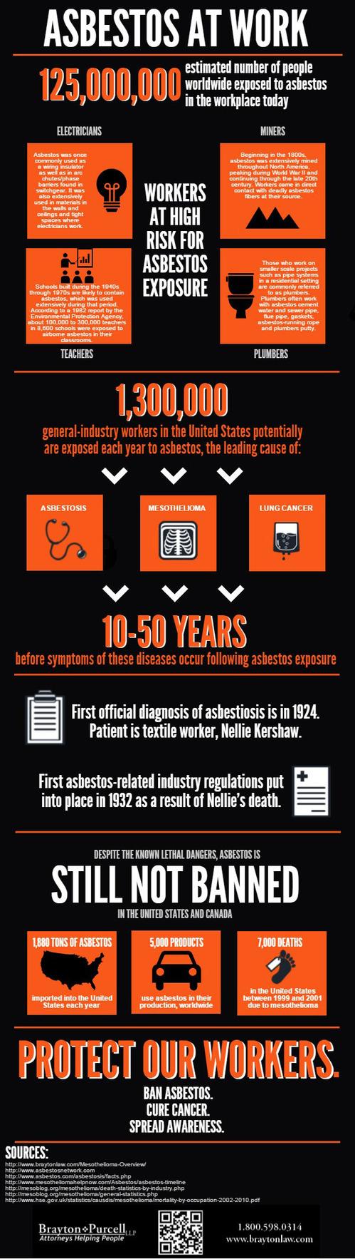 48++ Asbestos year banned
