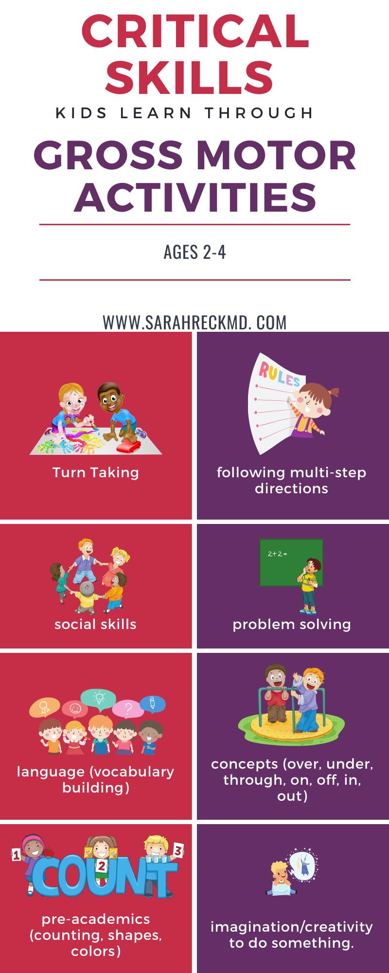21 Developmental Activities To Reinforce Your Toddlers Motor Skills Sarah Reck Md Gross Motor Activities Physical Activities For Kids Kids Learning