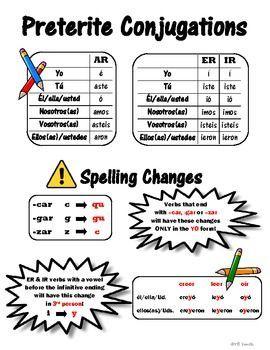 Preterite conjugations | Spanish | Pinterest