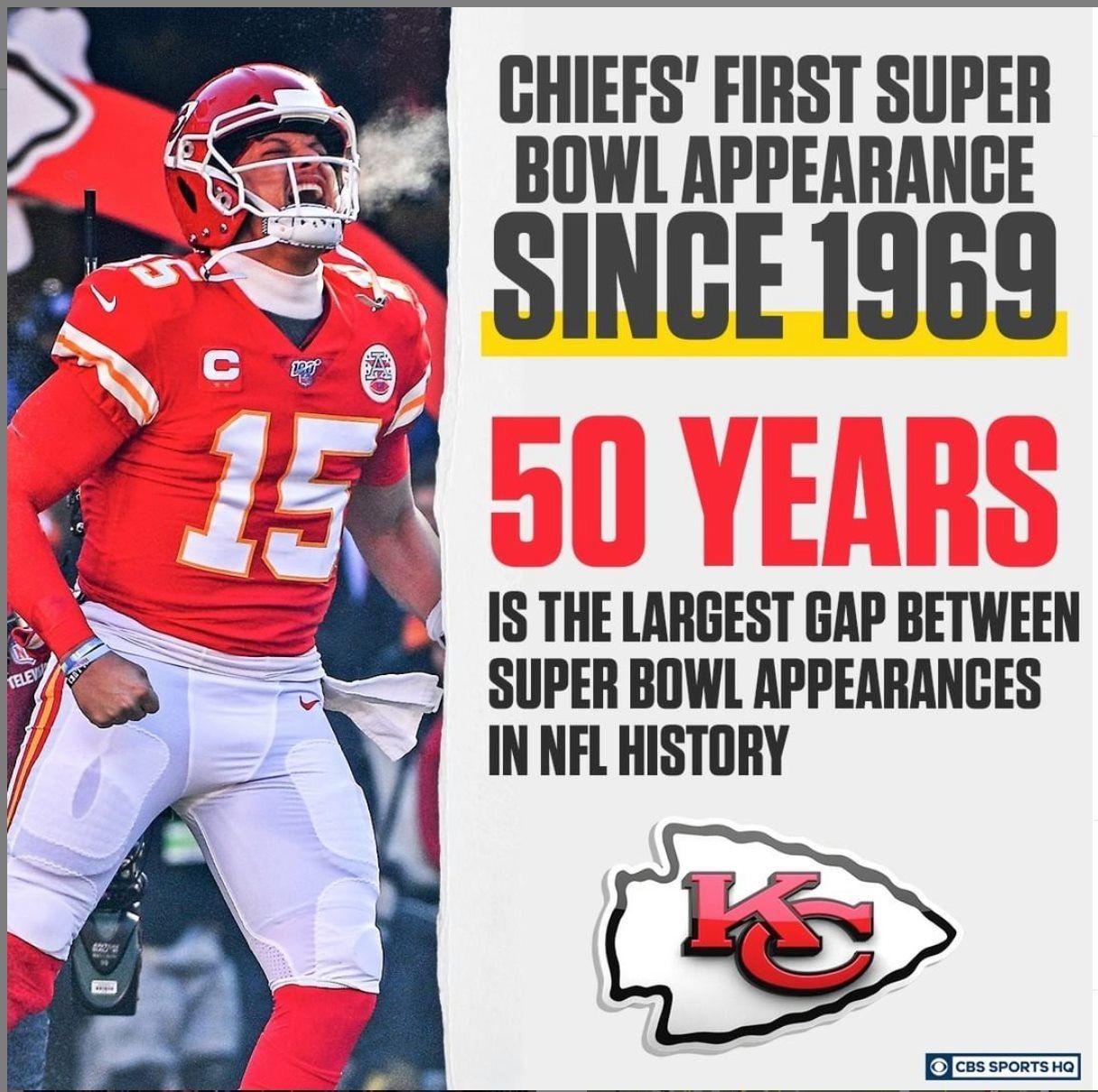 Yes Kansas City Chiefs Kansas City Chiefs Football Kansas City Chiefs Funny