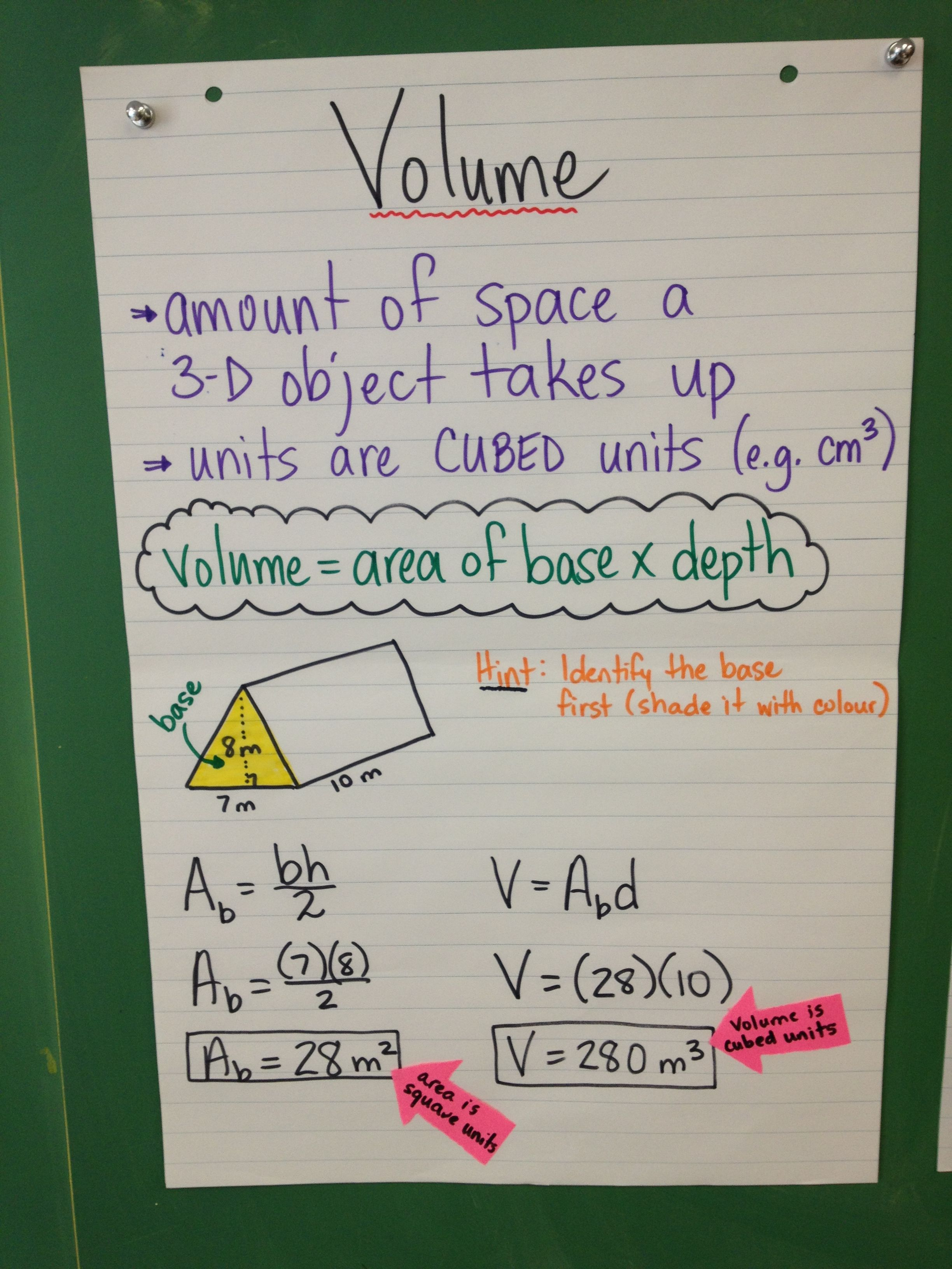 Anchor Chart For Calculating Volume