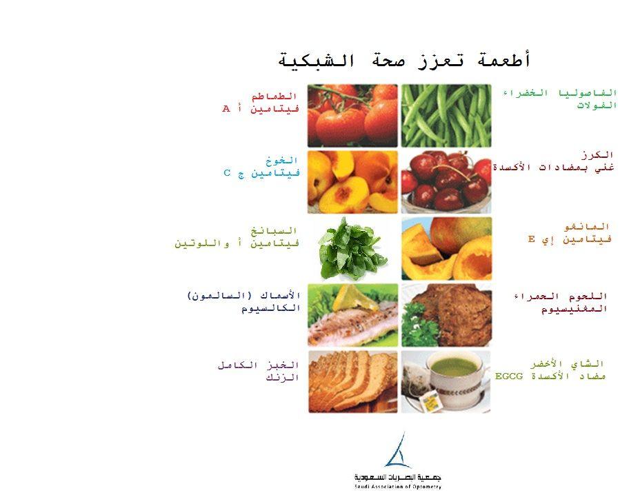 أطعمة تعزز صحة الشبكية صحة العين Health Sal Infographic