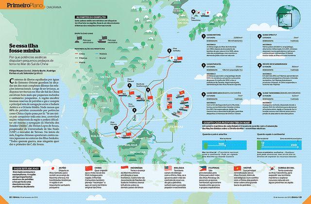 Diagrama - Ilhas asiáticas by Otávio Burin., via Flickr