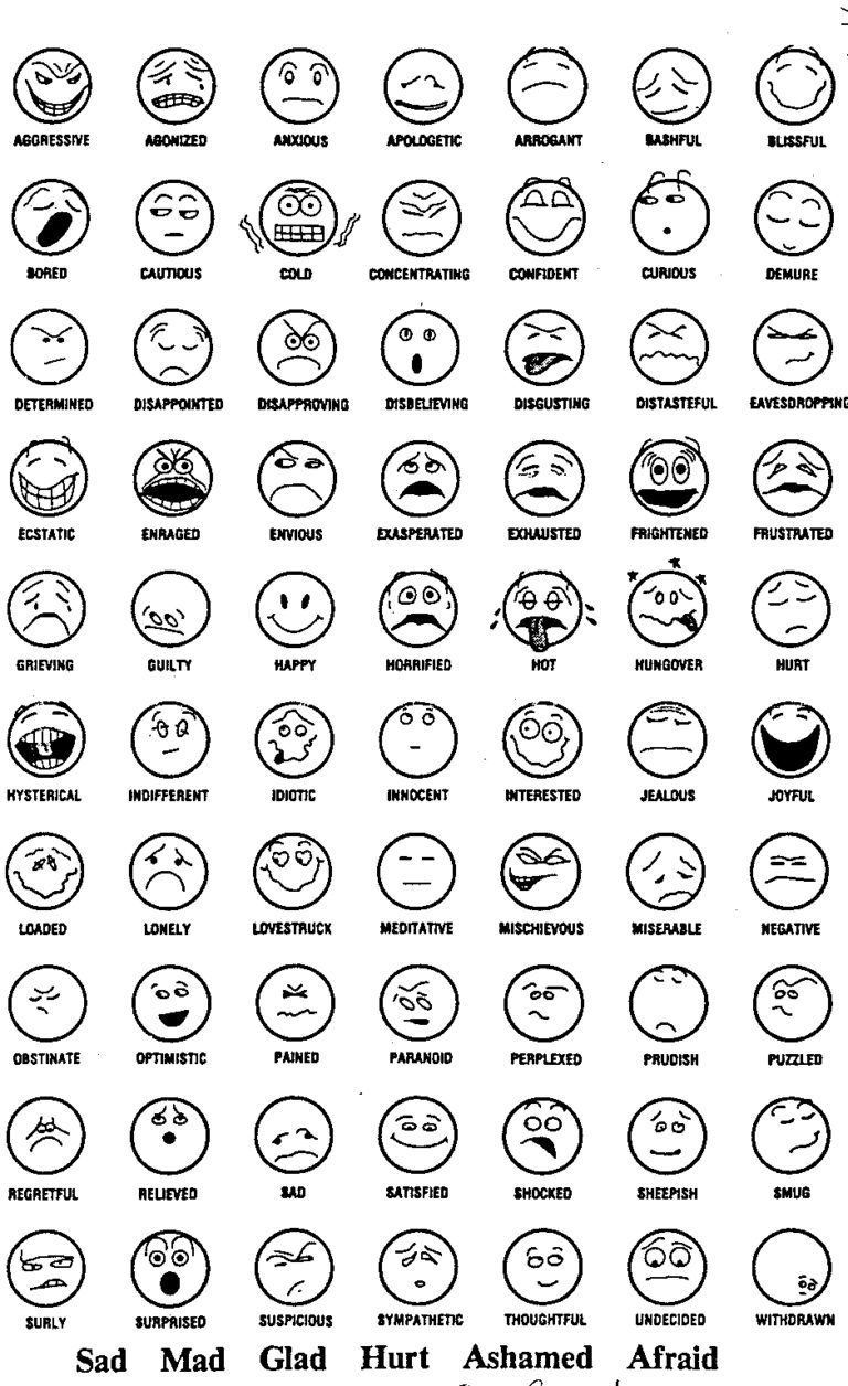 Facial Expressions Coloring Page. This Was Re For Feeling Faces ...