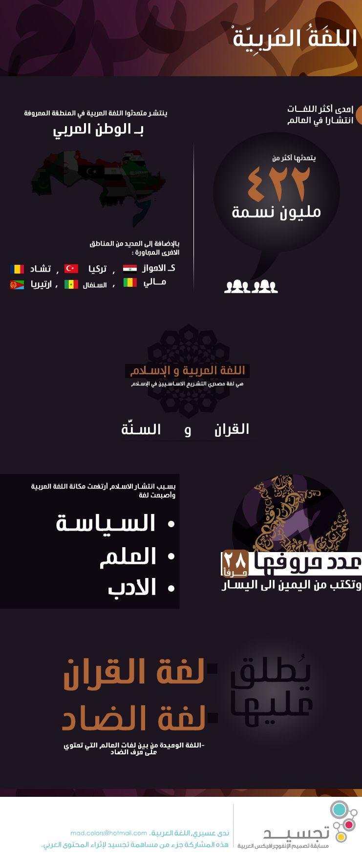 اللغة العربية Arabic Language Arabic Resources Modern Words