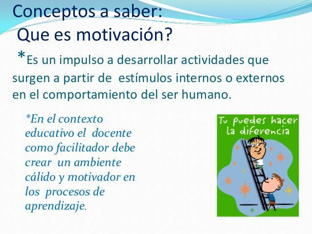 Esquemas De Motivación Motivacion Intrinseca Contexto Y