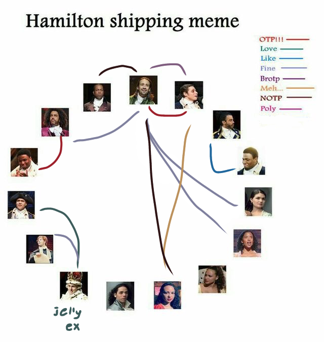 My Hamilton Ship Chart 3 Photo Wall Chart Photo