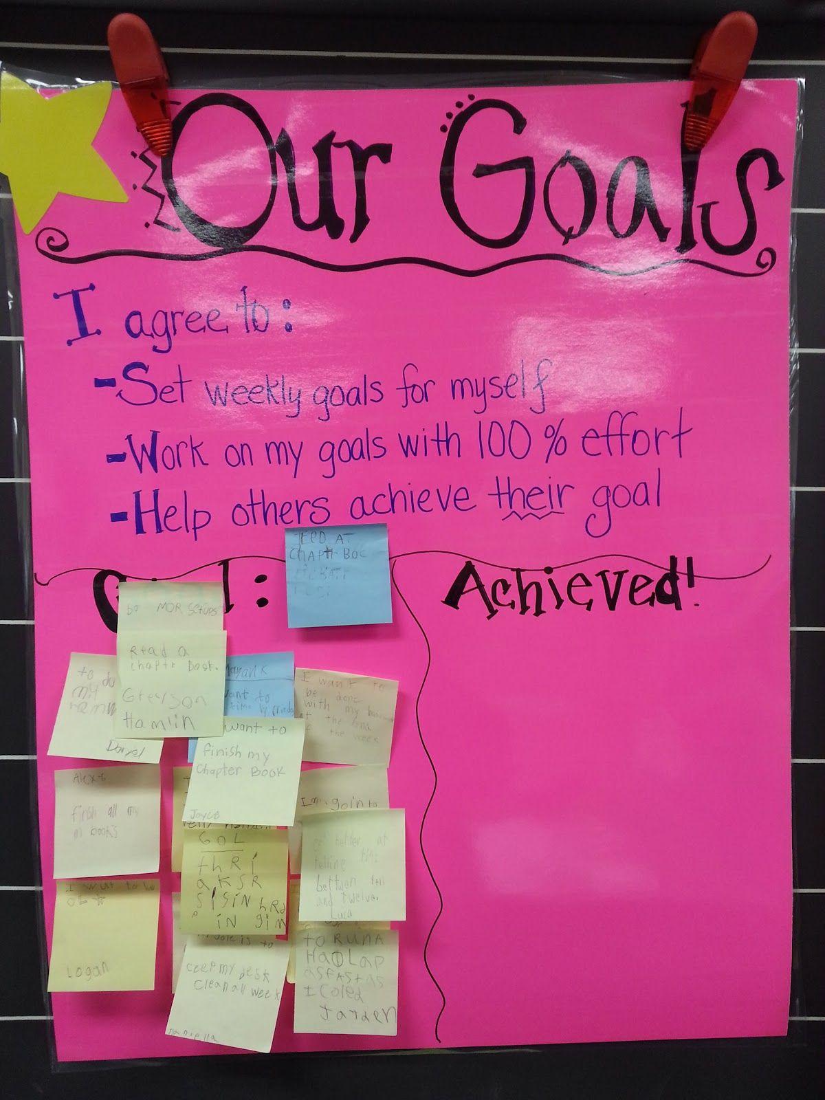 Smart Goals Something To Work Toward
