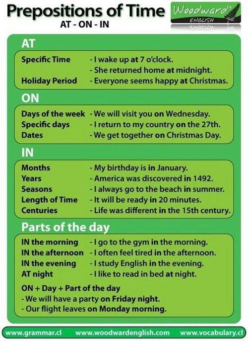 Englishteacheronline prepositions at on english grammar rules vocabulary also trend enterprises learning chart preschool rh pinterest