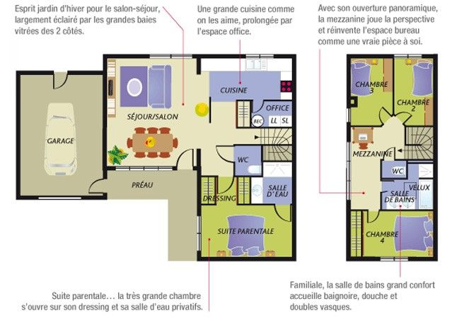 Dcouvrez La Maison Neuve Nacre En Dtails  Ses Plans Ses