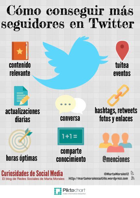 Cómo Conseguir Más Seguidores En Twitter Redes Sociales Twitter Alfabetización Digital