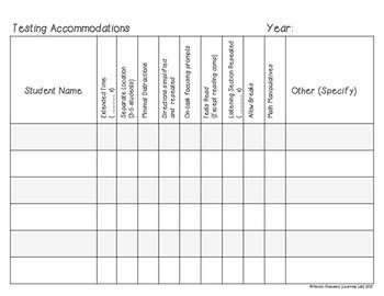 Testing Accommodations Organizational Chart  Chart Teacher And