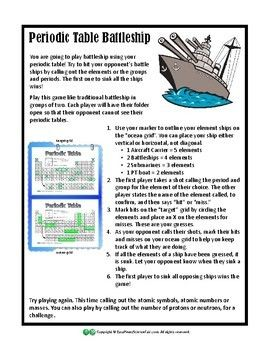 Periodic table battleship game pinterest periodic table periodic table battleship game urtaz Image collections