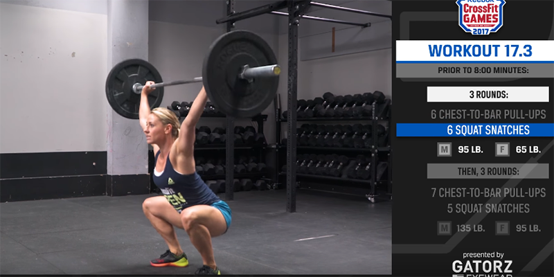Movement Standards And Rules For Crossfit Open Workout 17 3 Https Www Boxrox Com Movement Standards Rules Cro Crossfit Open Workouts Crossfit Open Crossfit