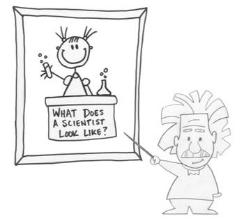 What is a scientist draw a scientist lab kindergarten 1st