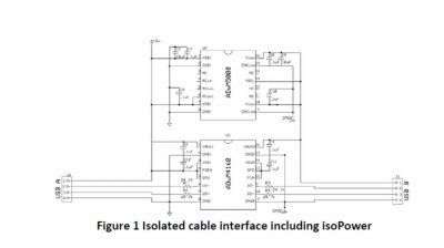 RS offering   galvanic isolation   Usb, Cable, Electronics on