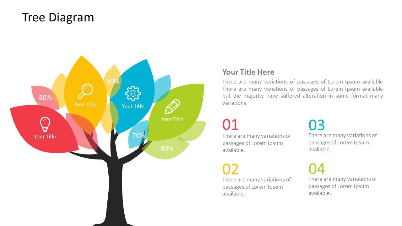 tree diagram powerpoint template the tree diagram powerpoint template offers the image of a tree that makes it simple for you to map out the different  [ 1280 x 720 Pixel ]