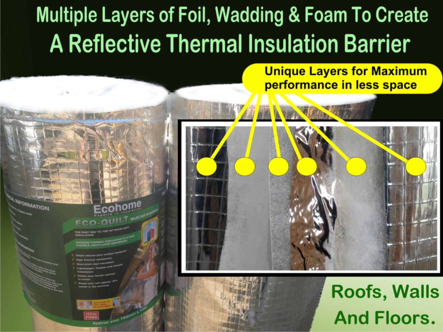Ecoquilt Clean Quick Easy To Fit Roof Wall Floor Loft Insulation Shed Insulating A Shed Insulation