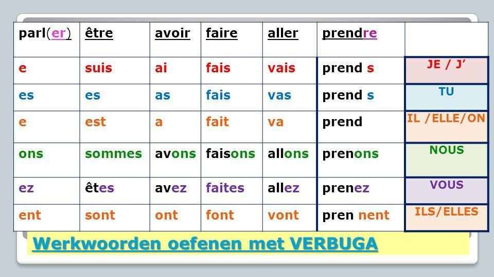 afbeeldingsresultaat voor werkwoord vervoegen frans | frans ww vervoegen