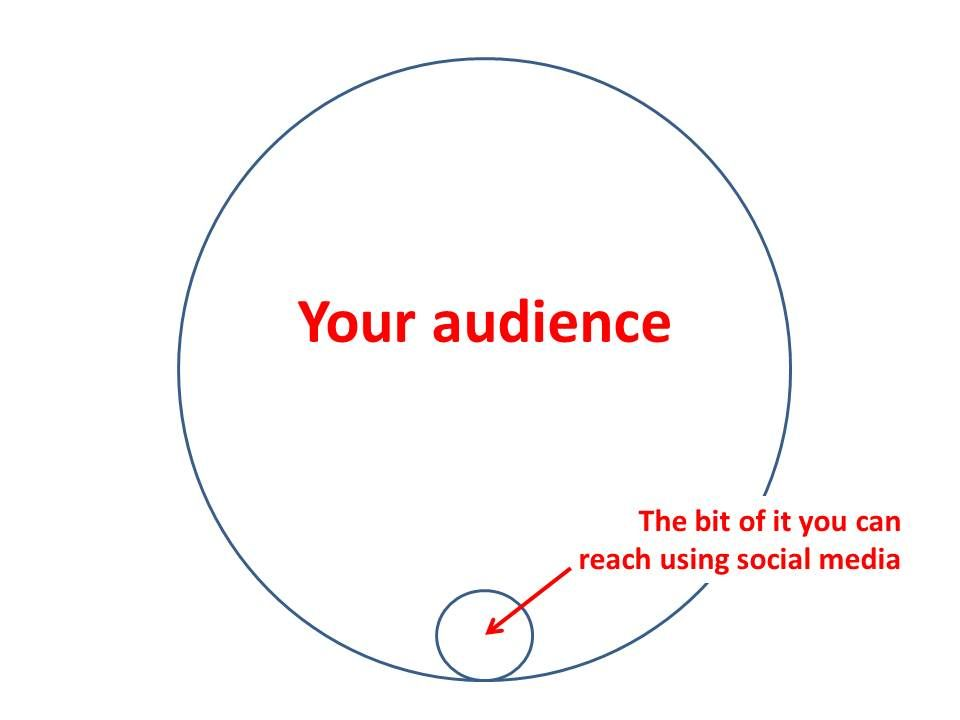 why social media is good You're better off with one really good social media channel than your competitor  is with four semi-abandoned ones if you take the time to.