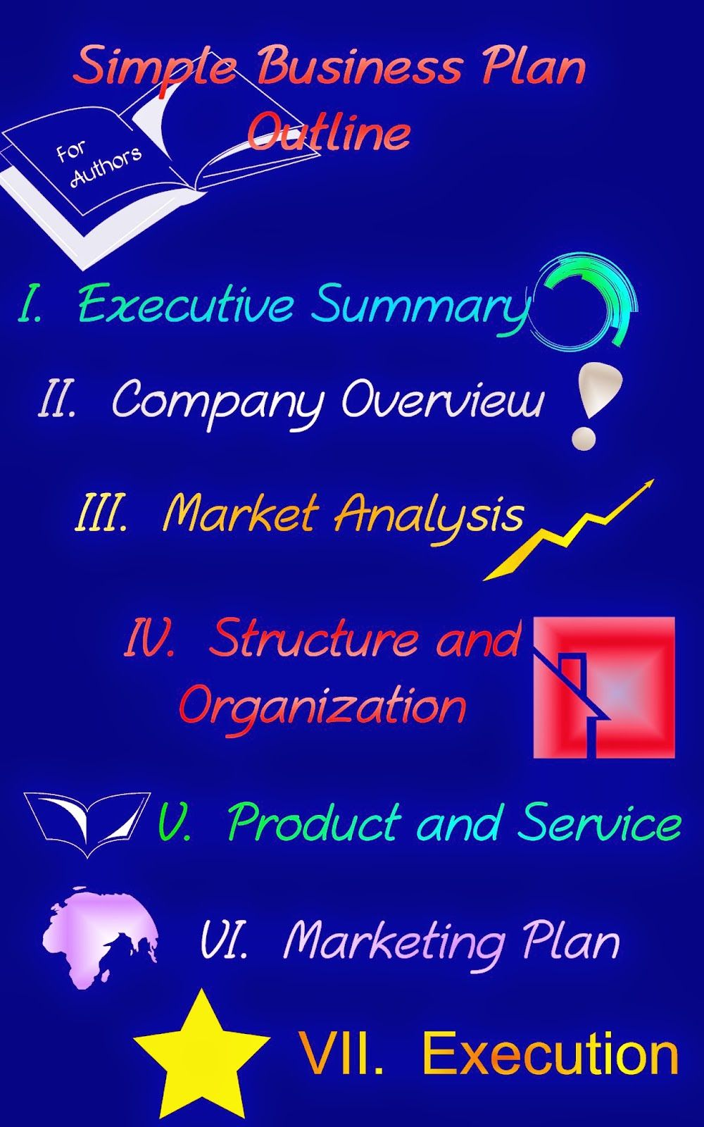 Simple Business Plan Outline Business plan outline