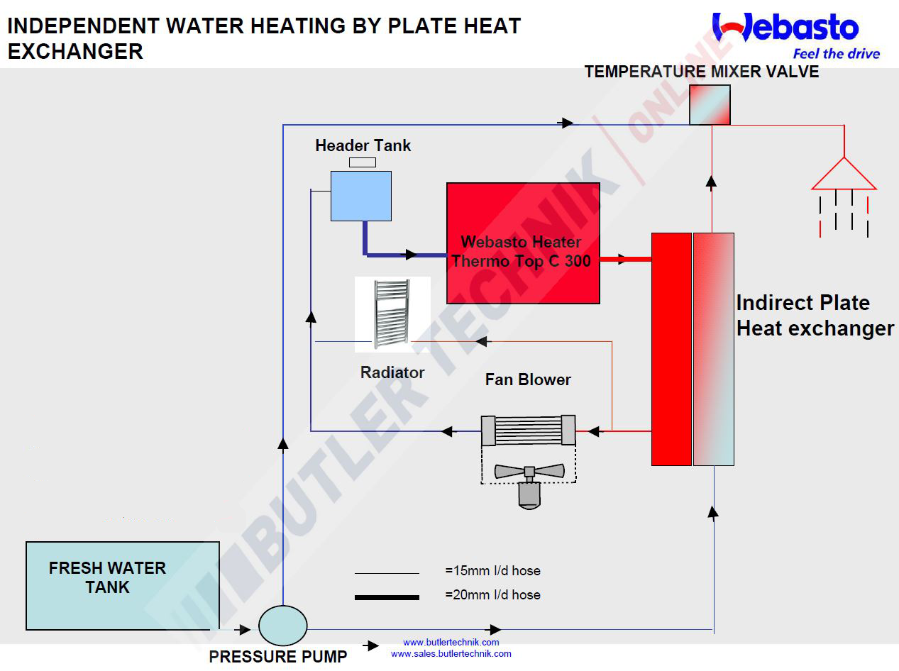 webasto heater wiring diagram c300 webasto plate heat exchanger heat exchanger  water heating  c300 webasto plate heat exchanger