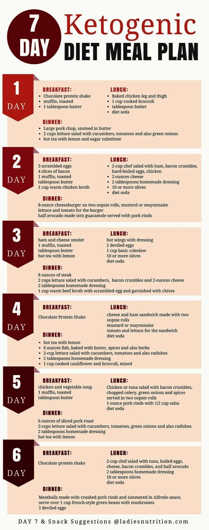switching to high protein diet side effects