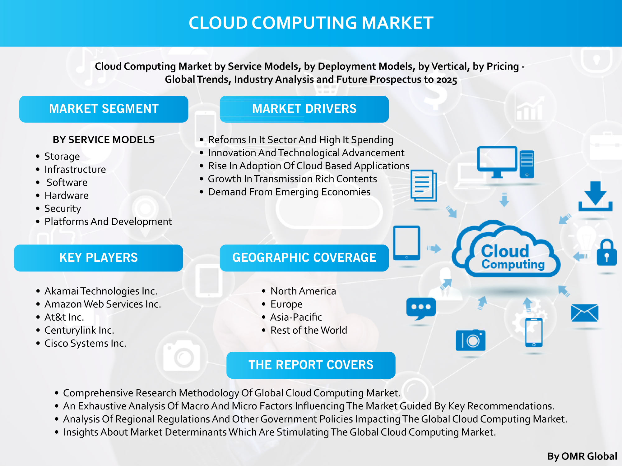 Cloud Computing Market Size Share Research And Forecast To 2021 Cloud Computing Applications Cloud Computing Big Data Marketing